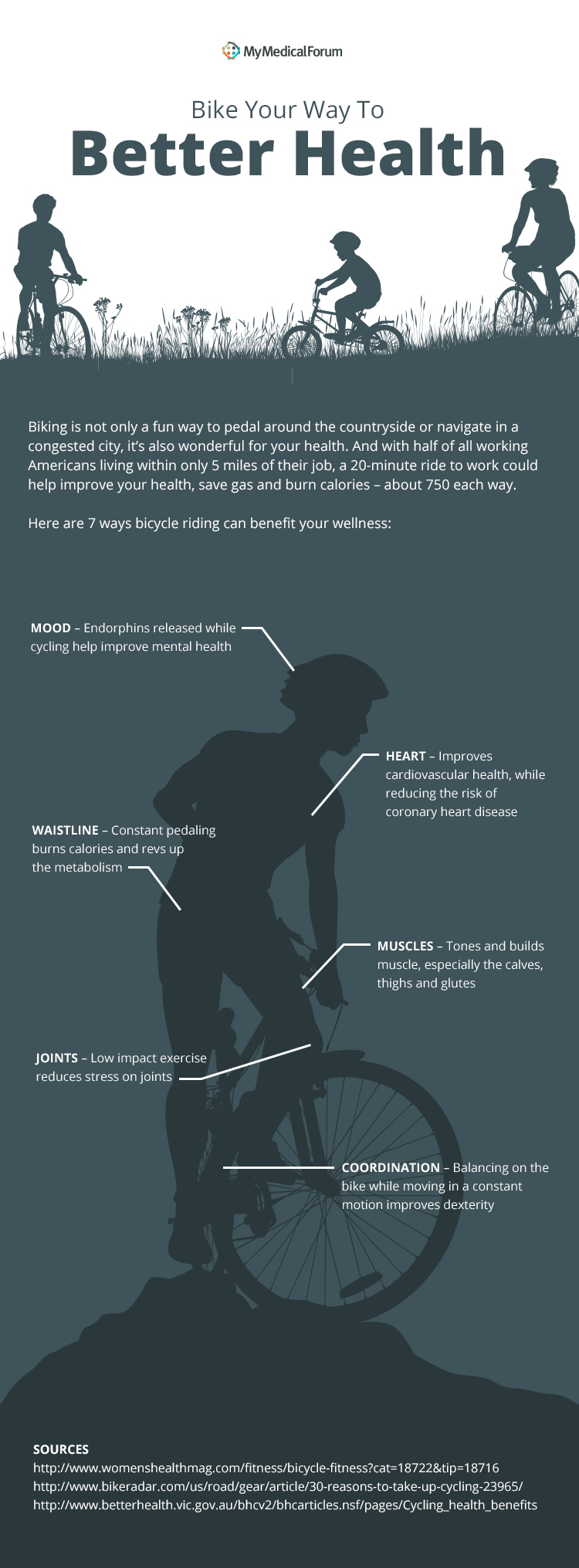 Bike-your-way-to-better-health-infographic