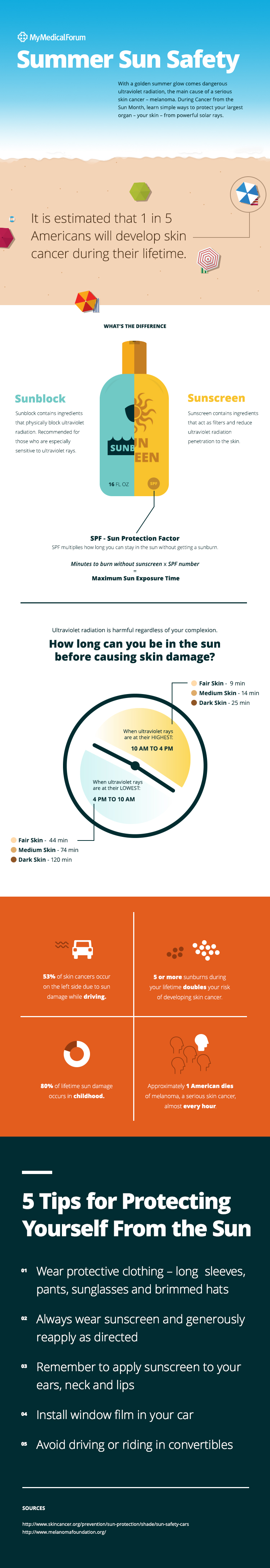 Infographic-Sun-Safety