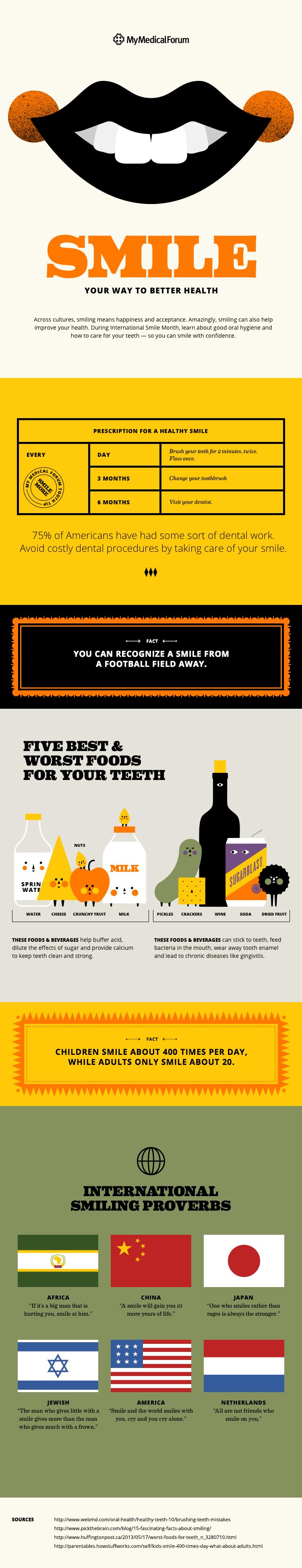 Smile-infographic